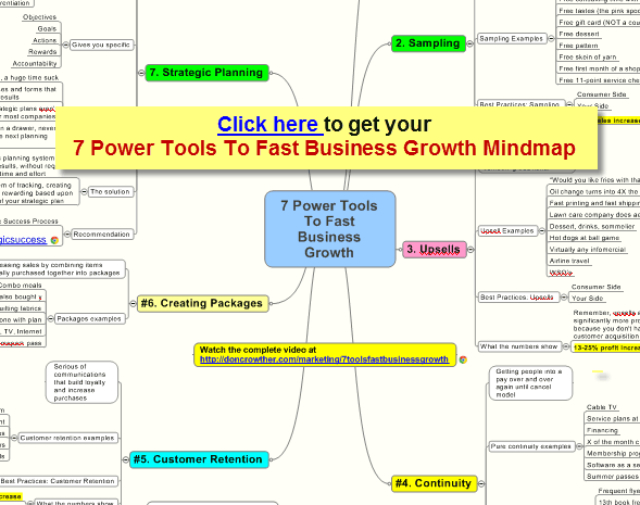 Mindmap: 7 Power Tools For Fast Business Growth