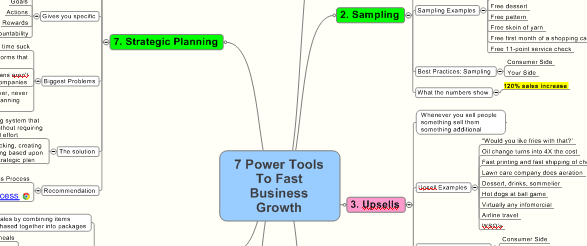 7 Power Tools To Fast Business Growth Mindmap