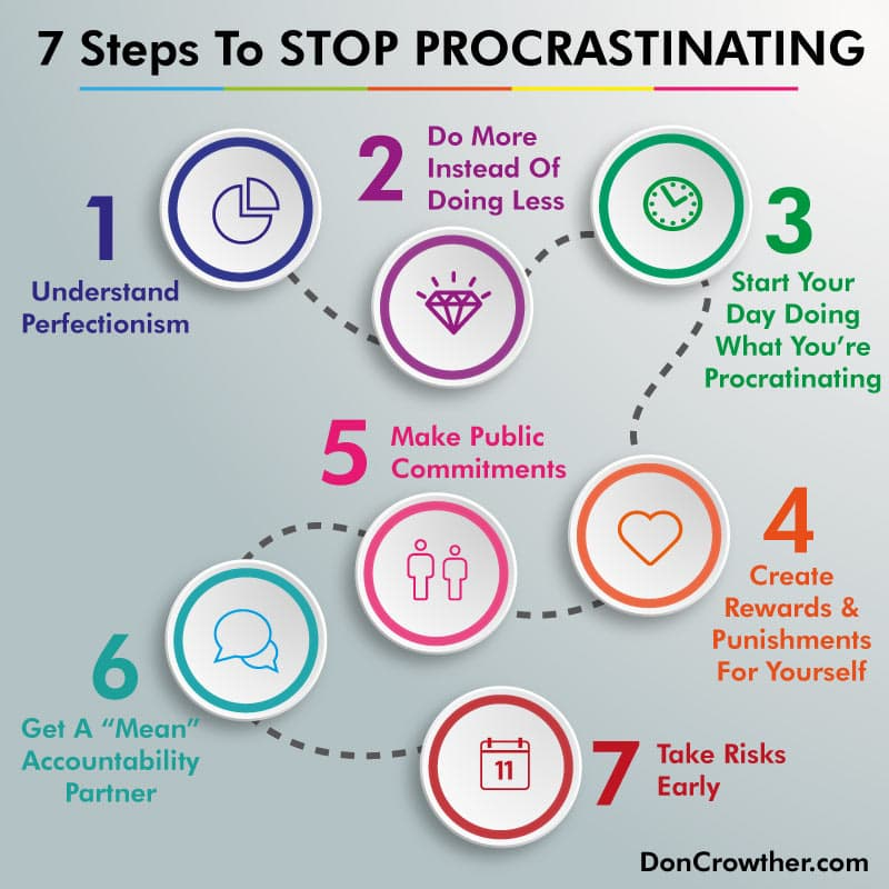 How To Stop Procrastinating - 7 Steps