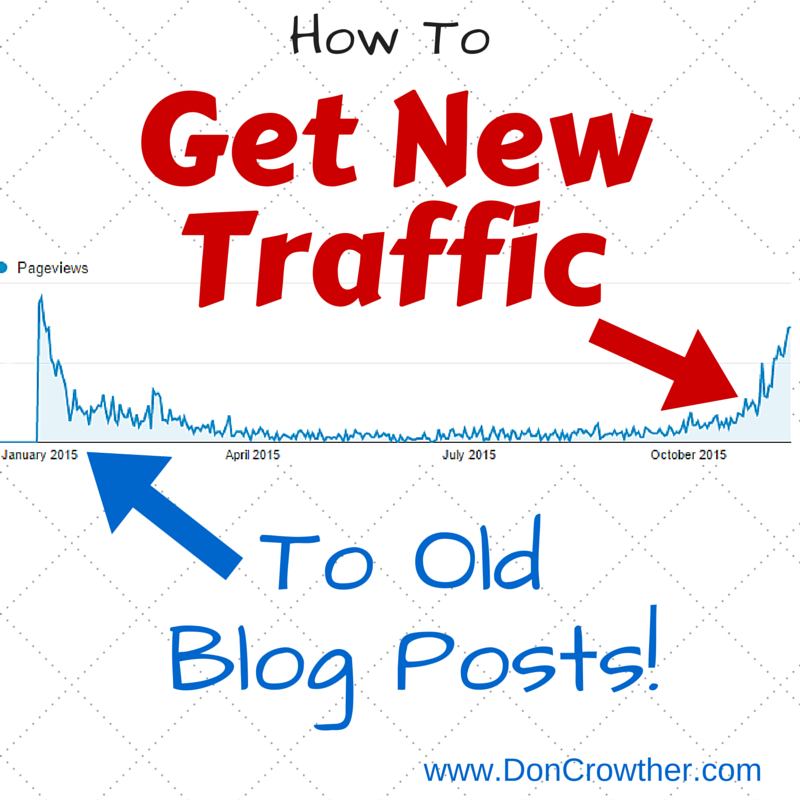 How To Get New Traffic To Old Blog Posts!