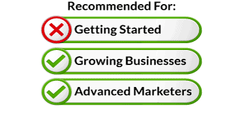 Recommended For Growing And Advanced Businesses