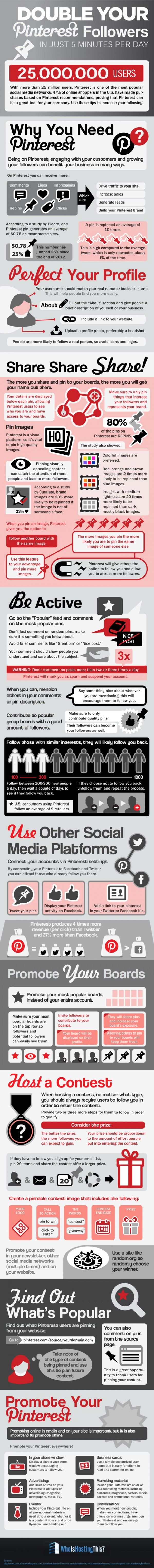 Infographic How To Double Your Pinterest Followers In 5 Minutes Per Day